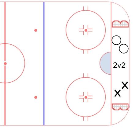 2v2 Below Goal Line