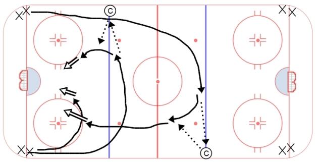 Bruins High Low