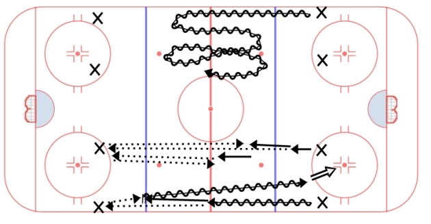Four Line Series