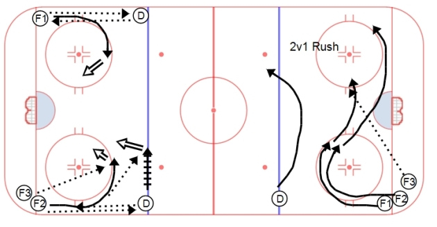 Hobart 2v1 w Cycle