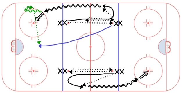 4 Dot Shooting with Variations